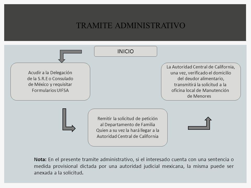 TRAMITE ADMINISTRATIVO INICIO Acudir a la Delegación de la S.R.E o Consulado de México y requisitar Formularios UIFSA Remitir la solicitud de petición