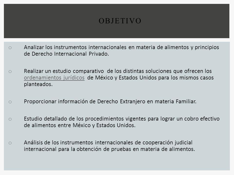 OBJETIVO o Analizar los instrumentos internacionales en materia de alimentos y principios de Derecho Internacional Privado. o Realizar un estudio comp