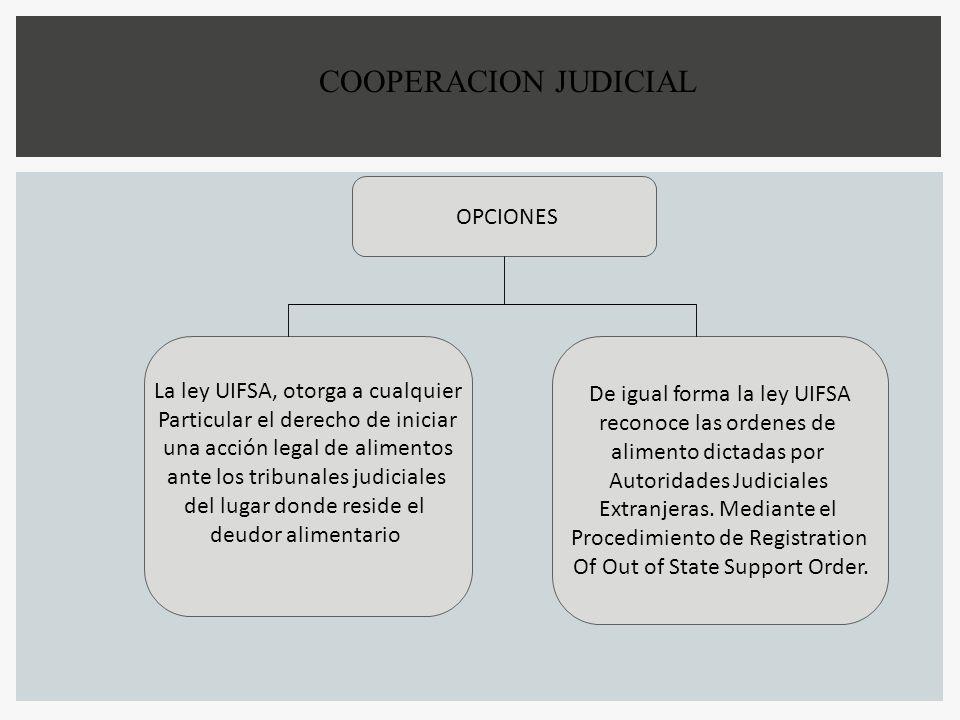 COOPERACION JUDICIAL OPCIONES La ley UIFSA, otorga a cualquier Particular el derecho de iniciar una acción legal de alimentos ante los tribunales judi