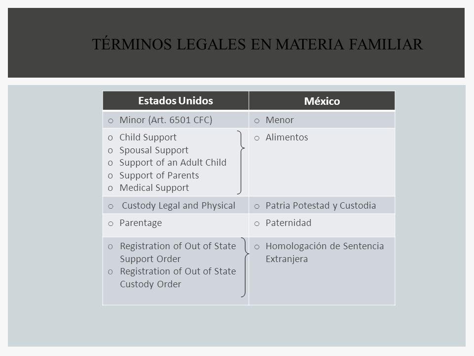 TÉRMINOS LEGALES EN MATERIA FAMILIAR Estados Unidos México o Minor (Art. 6501 CFC) o Menor oChild Support oSpousal Support oSupport of an Adult Child