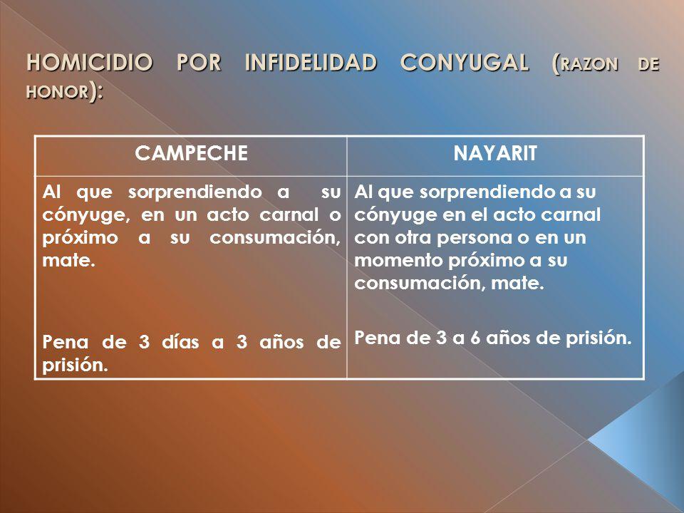 HOMICIDIO POR INFIDELIDAD CONYUGAL ( RAZON DE HONOR ): CAMPECHENAYARIT Al que sorprendiendo a su cónyuge, en un acto carnal o próximo a su consumación, mate.