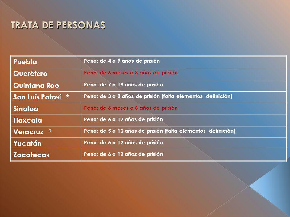 TRATA DE PERSONAS Puebla Pena: de 4 a 9 años de prisión Querétaro Pena: de 6 meses a 8 años de prisión Quintana Roo Pena: de 7 a 18 años de prisión San Luís Potosí * Pena: de 3 a 8 años de prisión (falta elementos definición) Sinaloa Pena: de 6 meses a 8 años de prisión Tlaxcala Pena: de 6 a 12 años de prisión Veracruz * Pena: de 5 a 10 años de prisión (falta elementos definición) Yucatán Pena: de 5 a 12 años de prisión Zacatecas Pena: de 6 a 12 años de prisión
