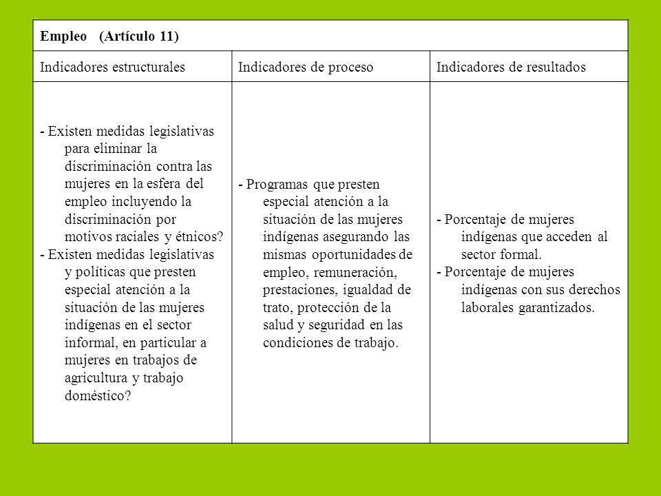 Empleo (Artículo 11) Indicadores estructuralesIndicadores de procesoIndicadores de resultados - Existen medidas legislativas para eliminar la discrimi