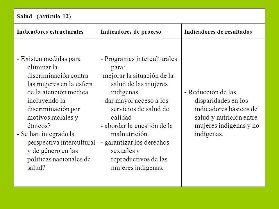 Salud (Artículo 12) Indicadores estructuralesIndicadores de procesoIndicadores de resultados - Existen medidas para eliminar la discriminación contra