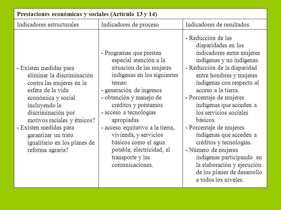 Prestaciones económicas y sociales (Artículo 13 y 14) Indicadores estructuralesIndicadores de procesoIndicadores de resultados - Existen medidas para