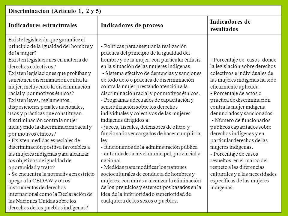 Discriminación (Artículo 1, 2 y 5) Indicadores estructuralesIndicadores de proceso Indicadores de resultados Existe legislación que garantice el princ