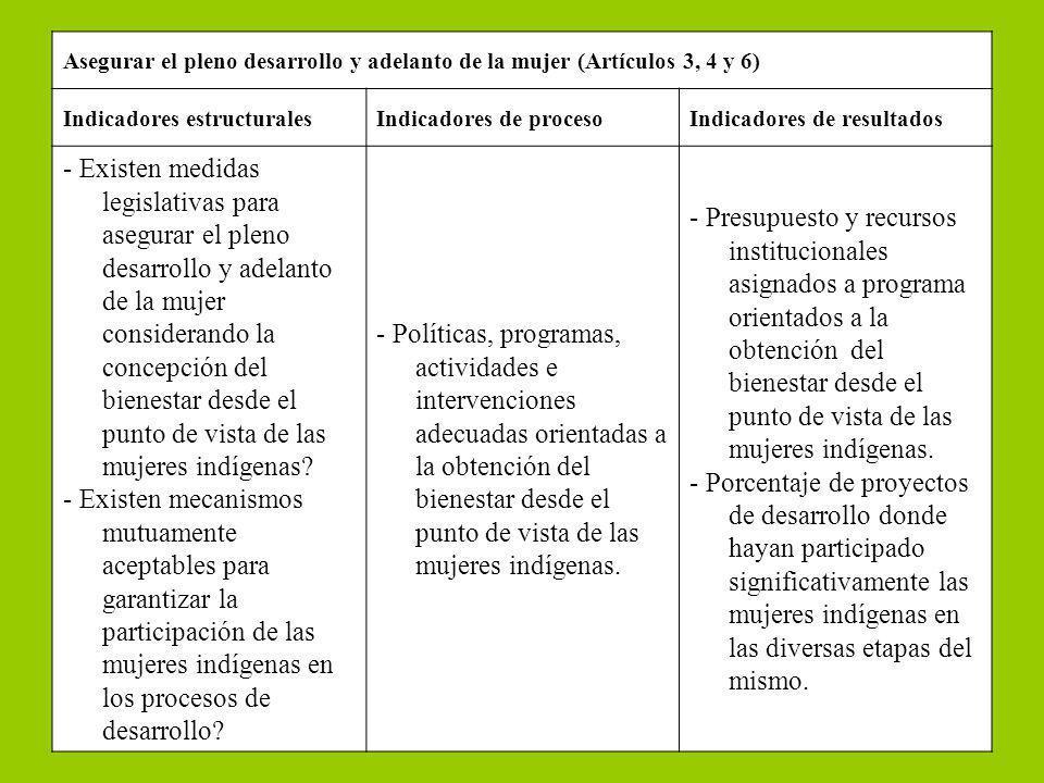 Asegurar el pleno desarrollo y adelanto de la mujer (Artículos 3, 4 y 6) Indicadores estructuralesIndicadores de procesoIndicadores de resultados - Ex