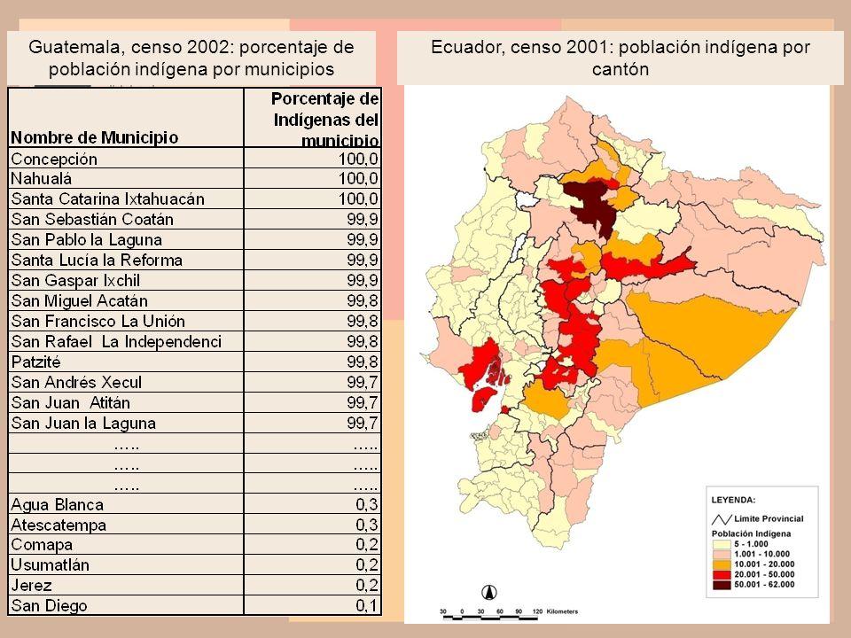 Desafíos para la ronda de censos 2010 Que todos los países de América Latina incluyan la identificación de los pueblos indígenas en los censos de la ronda 2010, respetando el criterio de autoidentificación.