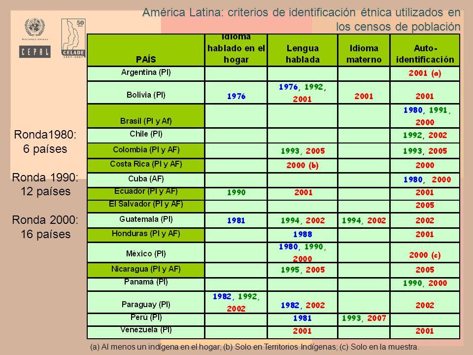 América Latina: criterios de identificación étnica utilizados en los censos de población (a) Al menos un indígena en el hogar; (b) Solo en Territorios