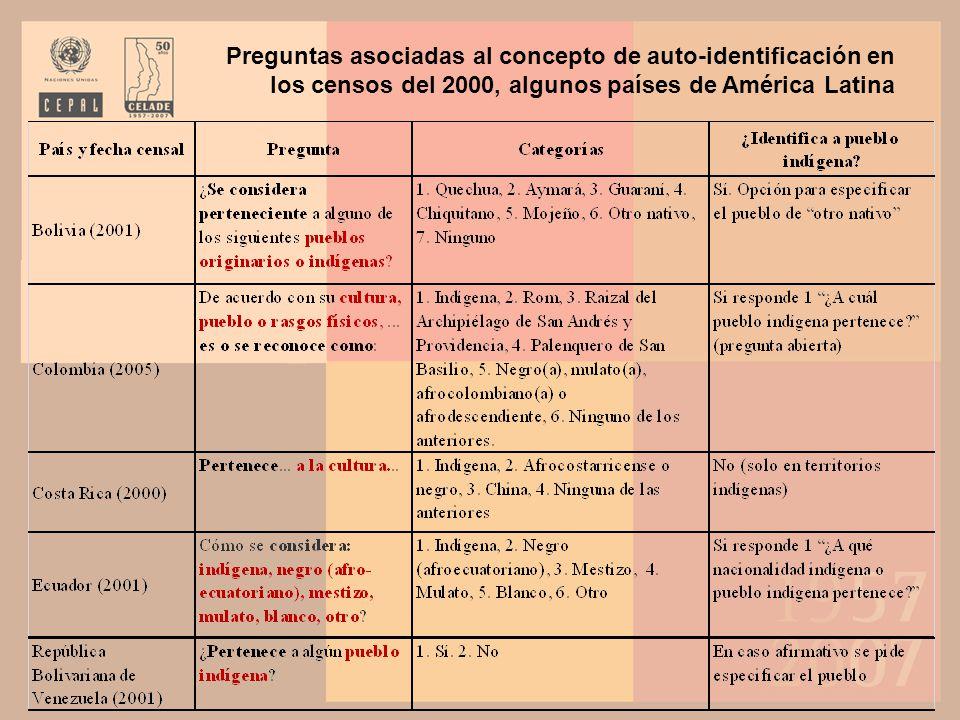 Preguntas asociadas al concepto de auto-identificación en los censos del 2000, algunos países de América Latina