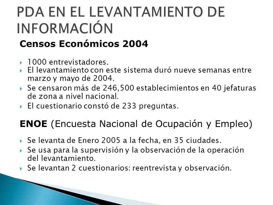 Censos Económicos 2004 1000 entrevistadores. El levantamiento con este sistema duró nueve semanas entre marzo y mayo de 2004. Se censaron más de 246,5