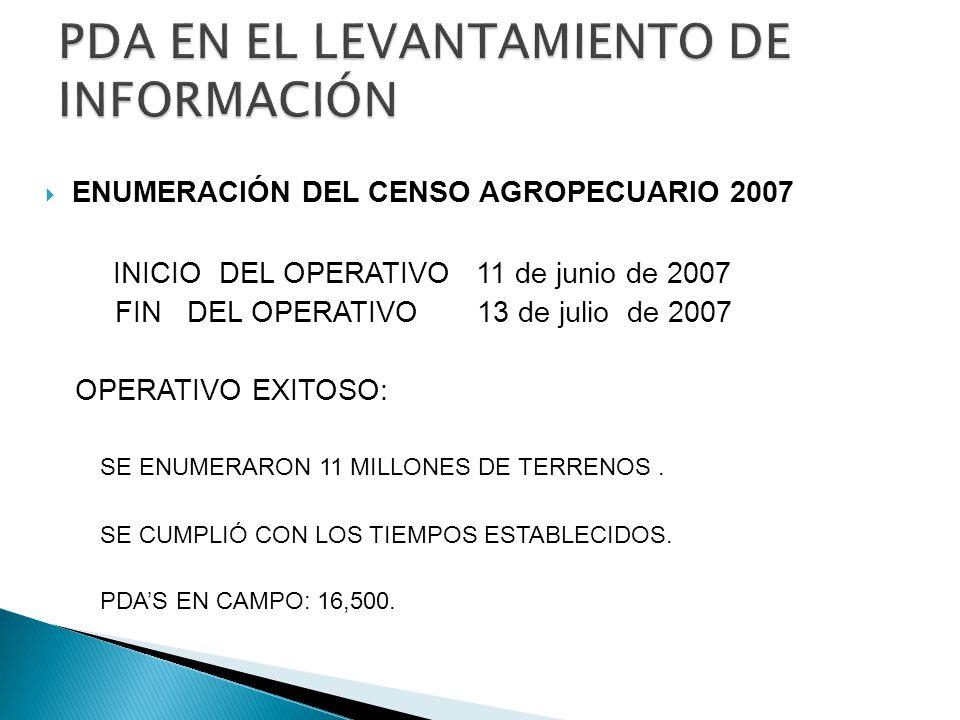 ENUMERACIÓN DEL CENSO AGROPECUARIO 2007 INICIO DEL OPERATIVO 11 de junio de 2007 FIN DEL OPERATIVO 13 de julio de 2007 OPERATIVO EXITOSO: SE ENUMERARO