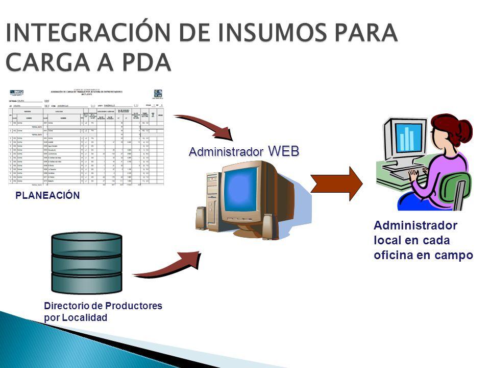 PLANEACIÓN Directorio de Productores por Localidad Administrador local en cada oficina en campo Administrador WEB INTEGRACIÓN DE INSUMOS PARA CARGA A