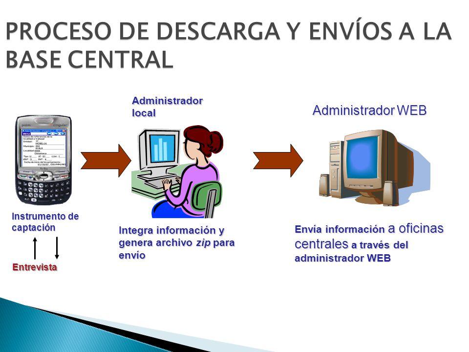 Instrumento de captación Entrevista Administrador local Integra información y genera archivo zip para envío Envía información a oficinas centrales a t
