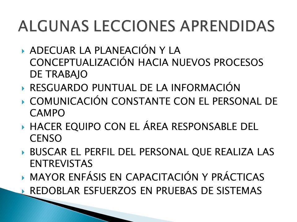 ADECUAR LA PLANEACIÓN Y LA CONCEPTUALIZACIÓN HACIA NUEVOS PROCESOS DE TRABAJO RESGUARDO PUNTUAL DE LA INFORMACIÓN COMUNICACIÓN CONSTANTE CON EL PERSON