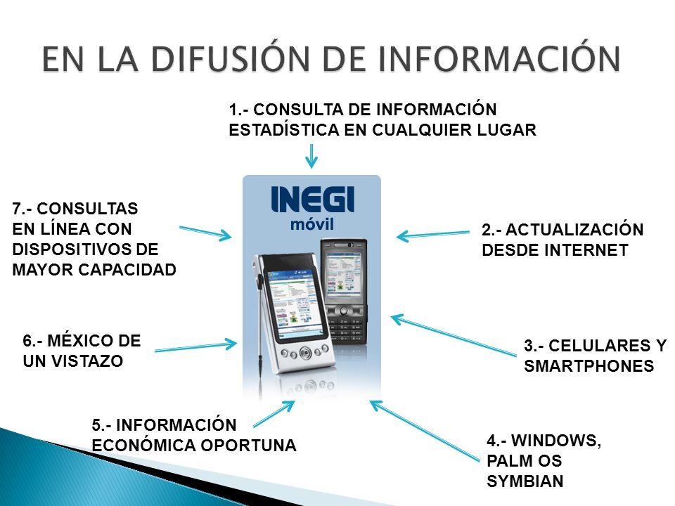 2.- ACTUALIZACIÓN DESDE INTERNET 3.- CELULARES Y SMARTPHONES 4.- WINDOWS, PALM OS SYMBIAN 6.- MÉXICO DE UN VISTAZO 5.- INFORMACIÓN ECONÓMICA OPORTUNA