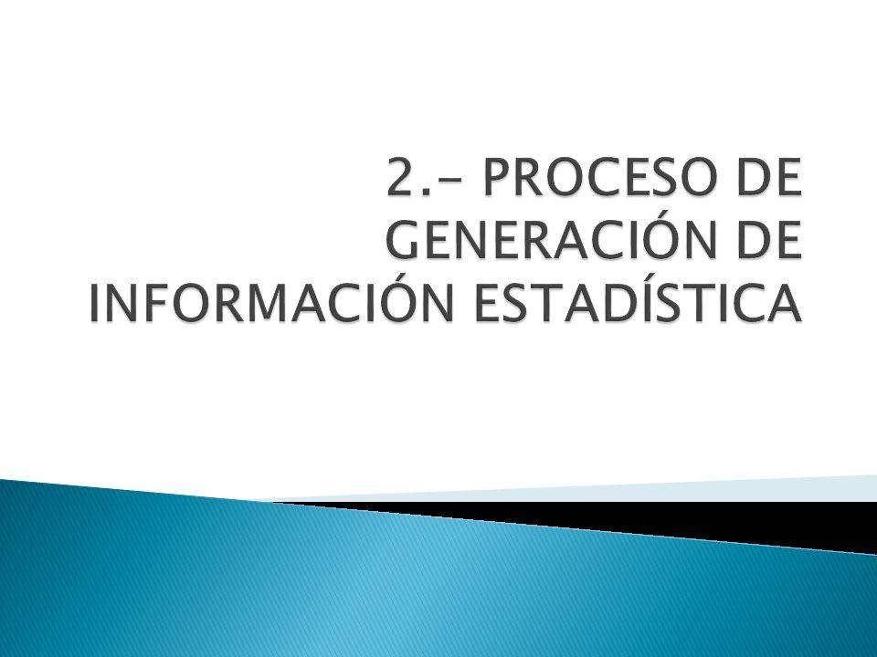 LEVANTAMIENTO DEL CENSO AGROPECUARIO 2007 -Más de dos mil variables en el cuestionario.