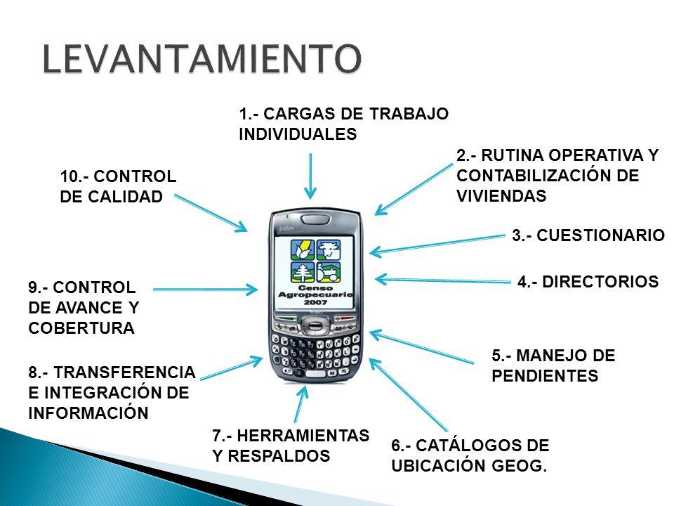2.- RUTINA OPERATIVA Y CONTABILIZACIÓN DE VIVIENDAS 3.- CUESTIONARIO 4.- DIRECTORIOS 6.- CATÁLOGOS DE UBICACIÓN GEOG. 10.- CONTROL DE CALIDAD 9.- CONT