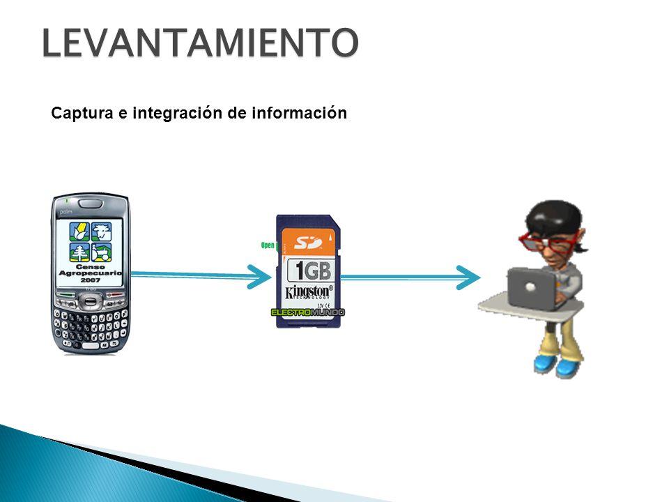 Procesamiento VIII Censo Agrícola, Ganadero y Forestal Captura e integración de informaciónLEVANTAMIENTO
