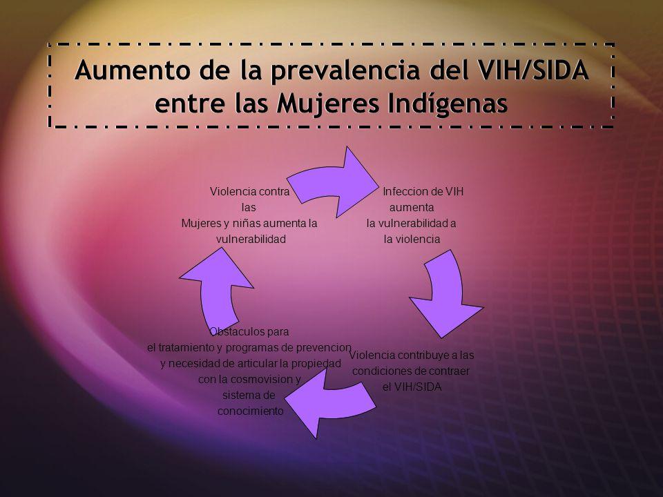 Aumento de la prevalencia del VIH/SIDA entre las Mujeres Indígenas Infeccion de VIH aumenta la vulnerabilidad a la violencia Violencia contribuye a las condiciones de contraer el VIH/SIDA Obstaculos para el tratamiento y programas de prevencion y necesidad de articular la propiedad con la cosmovision y sistema de conocimiento Violencia contra las Mujeres y niñas aumenta la vulnerabilidad