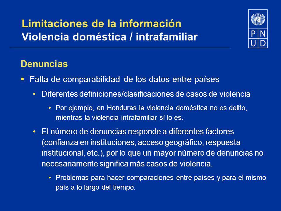 Limitaciones de la información Violencia doméstica / intrafamiliar Denuncias Falta de comparabilidad de los datos entre países Diferentes definiciones