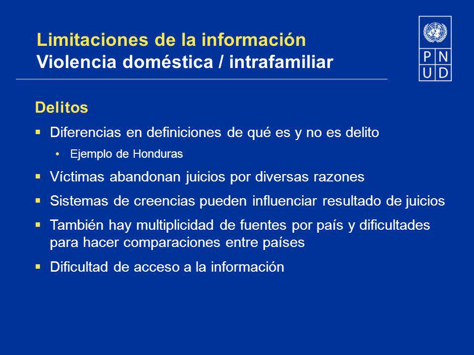 Limitaciones de la información Violencia doméstica / intrafamiliar Delitos Diferencias en definiciones de qué es y no es delito Ejemplo de Honduras Ví