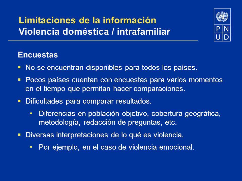 Limitaciones de la información Violencia doméstica / intrafamiliar Encuestas No se encuentran disponibles para todos los países. Pocos países cuentan