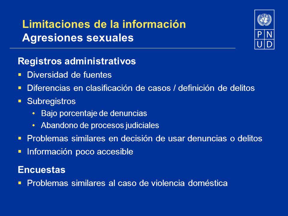 Limitaciones de la información Agresiones sexuales Registros administrativos Diversidad de fuentes Diferencias en clasificación de casos / definición
