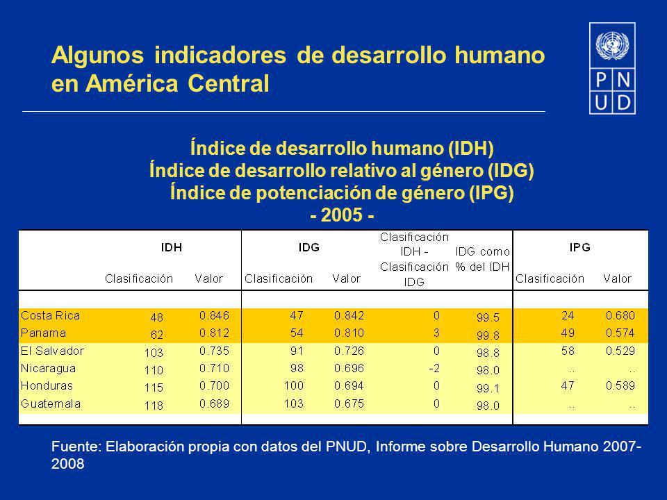 Algunos indicadores sobre la situación de las mujeres en América Central Indicadores usados para calcular el IDG y IPG - Año más reciente disponible 1994-2005 - Fuente: Elaboración propia con datos del PNUD, Informe sobre Desarrollo Humano 2007- 2008