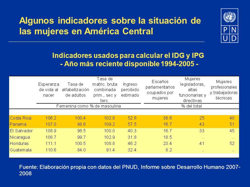 Algunos indicadores sobre la situación de las mujeres en América Central Indicadores usados para calcular el IDG y IPG - Año más reciente disponible 1