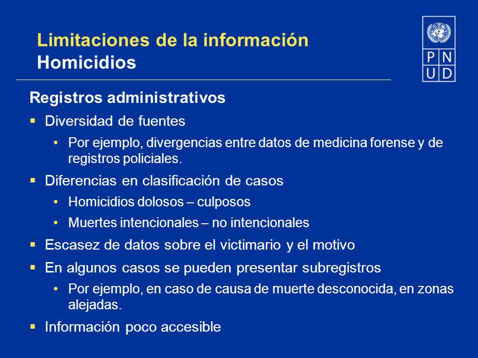Limitaciones de la información Violencia doméstica / intrafamiliar Registros administrativos Denuncias Subregistro En Costa Rica, según datos de la ENVCM-03, sólo una minoría de las mujeres que fueron objeto de violencia física o sexual después de los 16 años reportó el incidente a las autoridades policiales o judiciales: 16,6% cuando los autores fueron las parejas 10,4% cuando fueron familiares, conocidos o desconocidos En Honduras, según datos de ENDESA 2005-2006, sólo un 32% de las mujeres que sufrieron maltrato por parte de su compañero buscaron ayuda.