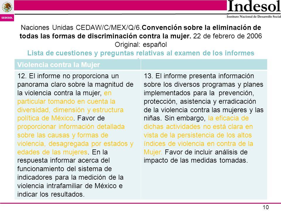 10 Naciones Unidas CEDAW/C/MEX/Q/6.Convención sobre la eliminación de todas las formas de discriminación contra la mujer. 22 de febrero de 2006 Origin