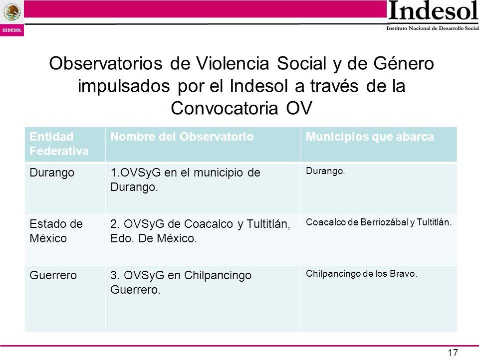17 Observatorios de Violencia Social y de Género impulsados por el Indesol a través de la Convocatoria OV Entidad Federativa Nombre del ObservatorioMu