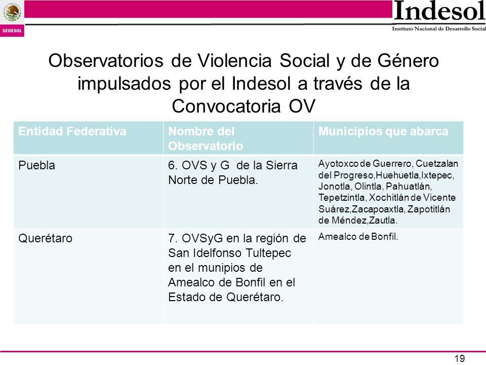 19 Observatorios de Violencia Social y de Género impulsados por el Indesol a través de la Convocatoria OV Entidad FederativaNombre del Observatorio Mu