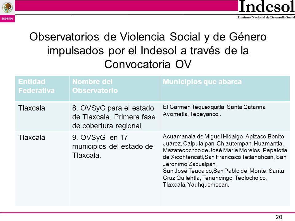 20 Observatorios de Violencia Social y de Género impulsados por el Indesol a través de la Convocatoria OV Entidad Federativa Nombre del Observatorio M