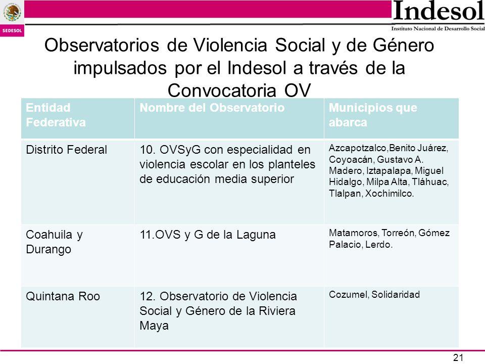 21 Observatorios de Violencia Social y de Género impulsados por el Indesol a través de la Convocatoria OV Entidad Federativa Nombre del ObservatorioMu