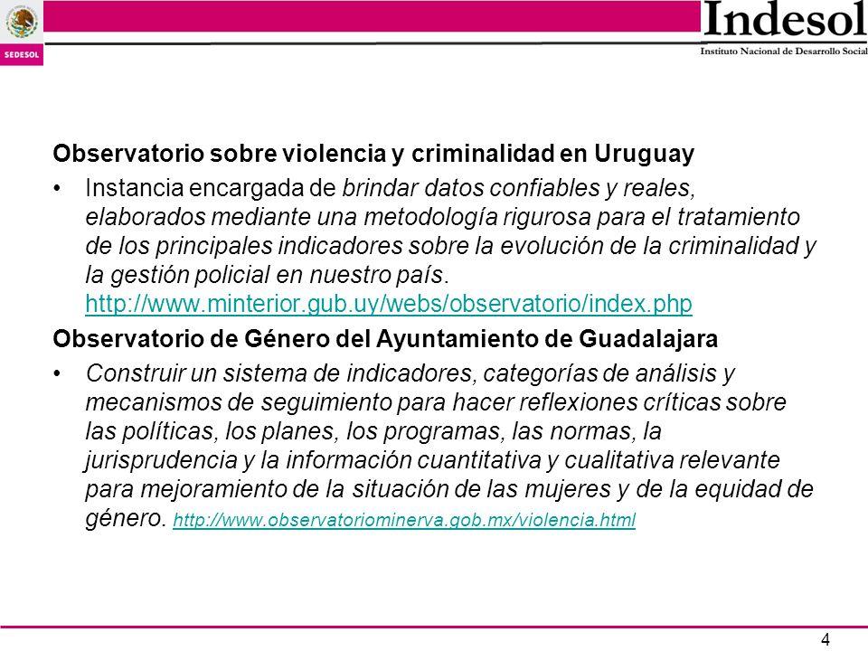 5 Observatorios de Violencia Social y de Género en México Antecedentes Hábitat de la Subsecretaría de Desarrollo Urbano y Ordenación del Territorio de la SEDESOL (2005).