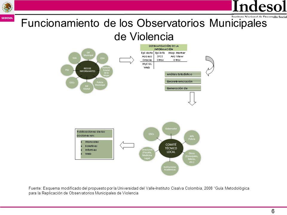 17 Observatorios de Violencia Social y de Género impulsados por el Indesol a través de la Convocatoria OV Entidad Federativa Nombre del ObservatorioMunicipios que abarca Durango1.OVSyG en el municipio de Durango.