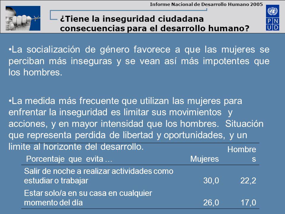 Informe Nacional de Desarrollo Humano 2005 ¿Tiene la inseguridad ciudadana consecuencias para el desarrollo humano? La socialización de género favorec