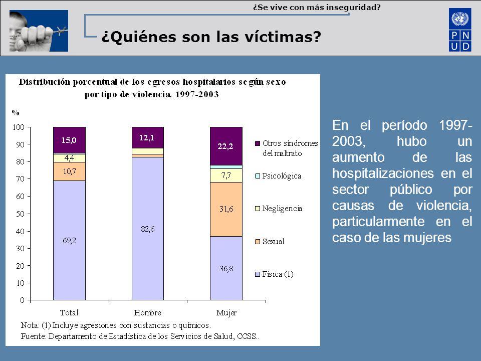¿Quiénes son las víctimas? ¿Se vive con más inseguridad? En el período 1997- 2003, hubo un aumento de las hospitalizaciones en el sector público por c