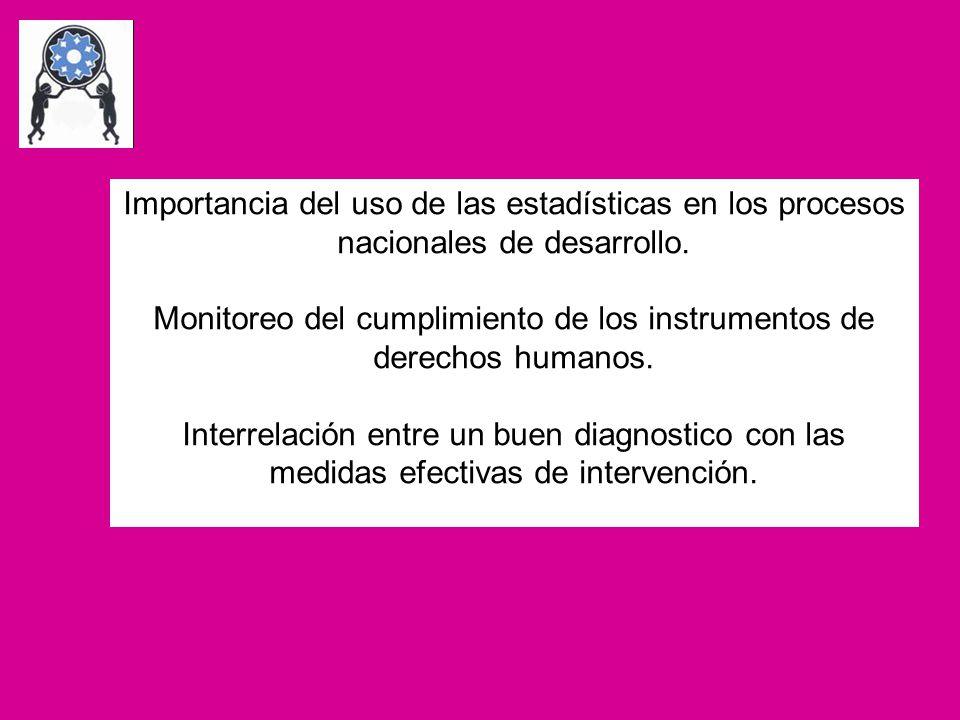 Importancia del uso de las estadísticas en los procesos nacionales de desarrollo. Monitoreo del cumplimiento de los instrumentos de derechos humanos.