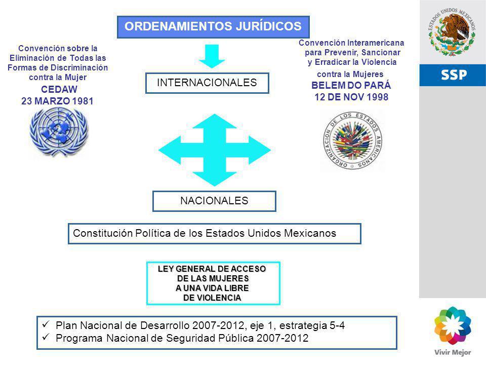 SSP LEY GENERAL DE ACCESO DE LAS MUJERES A UNA VIDA LIBRE DE VIOLENCIA Convención Interamericana para Prevenir, Sancionar y Erradicar la Violencia con