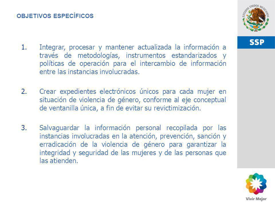 SSP 1.Integrar, procesar y mantener actualizada la información a través de metodologías, instrumentos estandarizados y políticas de operación para el