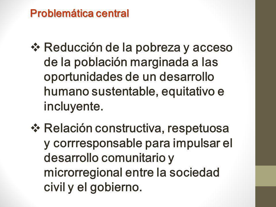 Reducción de la pobreza y acceso de la población marginada a las oportunidades de un desarrollo humano sustentable, equitativo e incluyente.