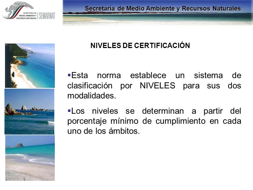 Esta norma establece un sistema de clasificación por NIVELES para sus dos modalidades. Los niveles se determinan a partir del porcentaje mínimo de cum