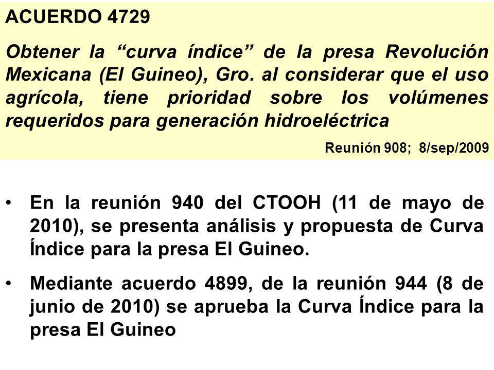 ACUERDO 4729 Obtener la curva índice de la presa Revolución Mexicana (El Guineo), Gro. al considerar que el uso agrícola, tiene prioridad sobre los vo