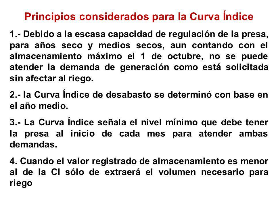 Principios considerados para la Curva Índice 1.- Debido a la escasa capacidad de regulación de la presa, para años seco y medios secos, aun contando c