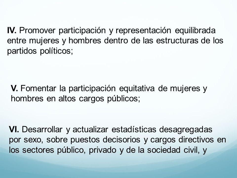 IV. Promover participación y representación equilibrada entre mujeres y hombres dentro de las estructuras de los partidos políticos; V. Fomentar la pa