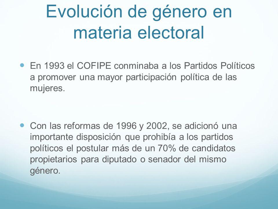 Evolución de género en materia electoral En 1993 el COFIPE conminaba a los Partidos Políticos a promover una mayor participación política de las mujer