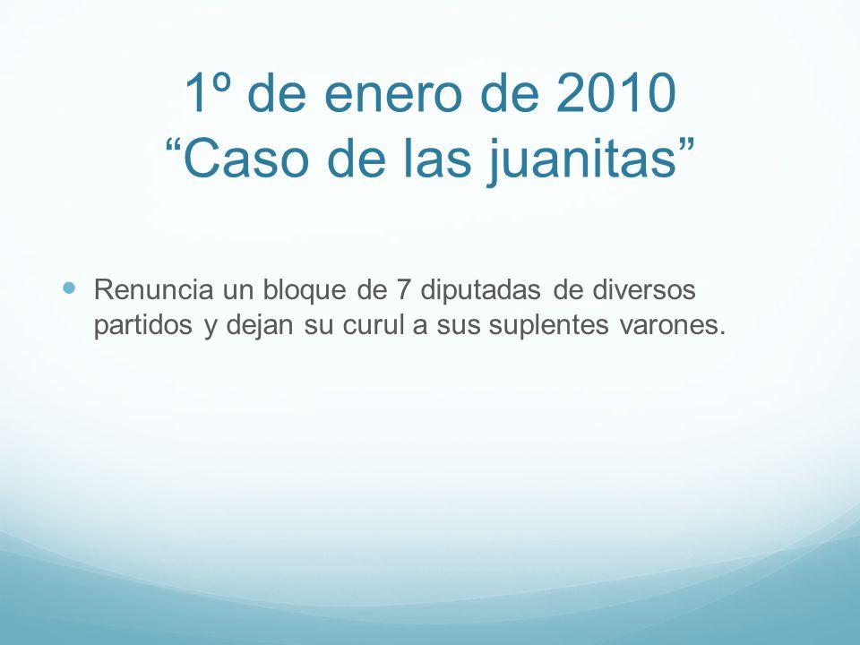 1º de enero de 2010 Caso de las juanitas Renuncia un bloque de 7 diputadas de diversos partidos y dejan su curul a sus suplentes varones.